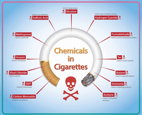 Chemicals-in-Cigarette