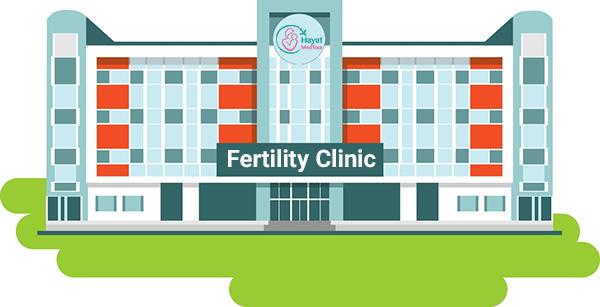 HayatMedTour Fertility Clinic